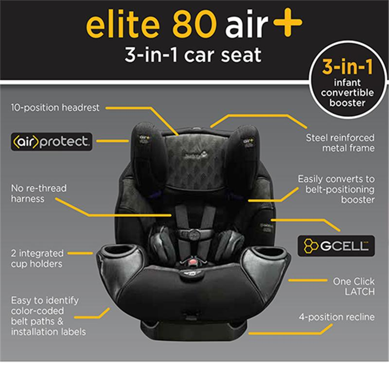safety 1st elite 80 air car seat giveaway wholehearted finishing. Black Bedroom Furniture Sets. Home Design Ideas