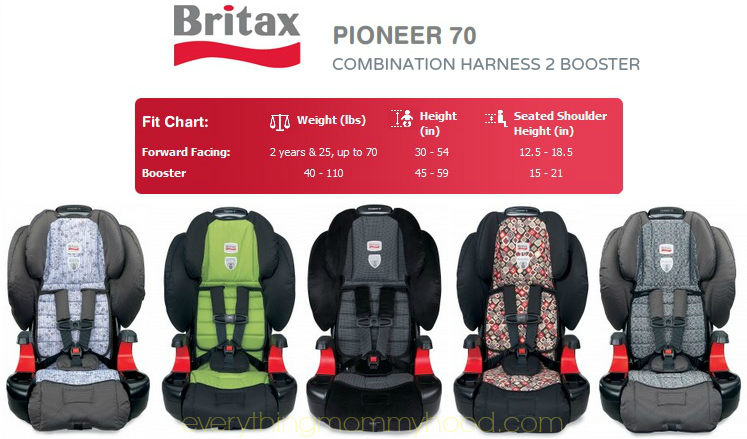Frontier 90 and Pinnacle 90 - Harness to Booster Mode ...