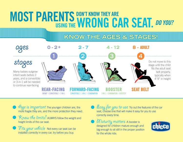 Choosing The Right Booster Seat for Your Older Child